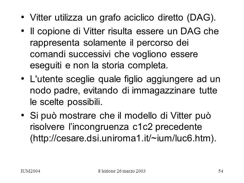 IUM20048 lezione 26 marzo 200354 Vitter utilizza un grafo aciclico diretto (DAG). Il copione di Vitter risulta essere un DAG che rappresenta solamente