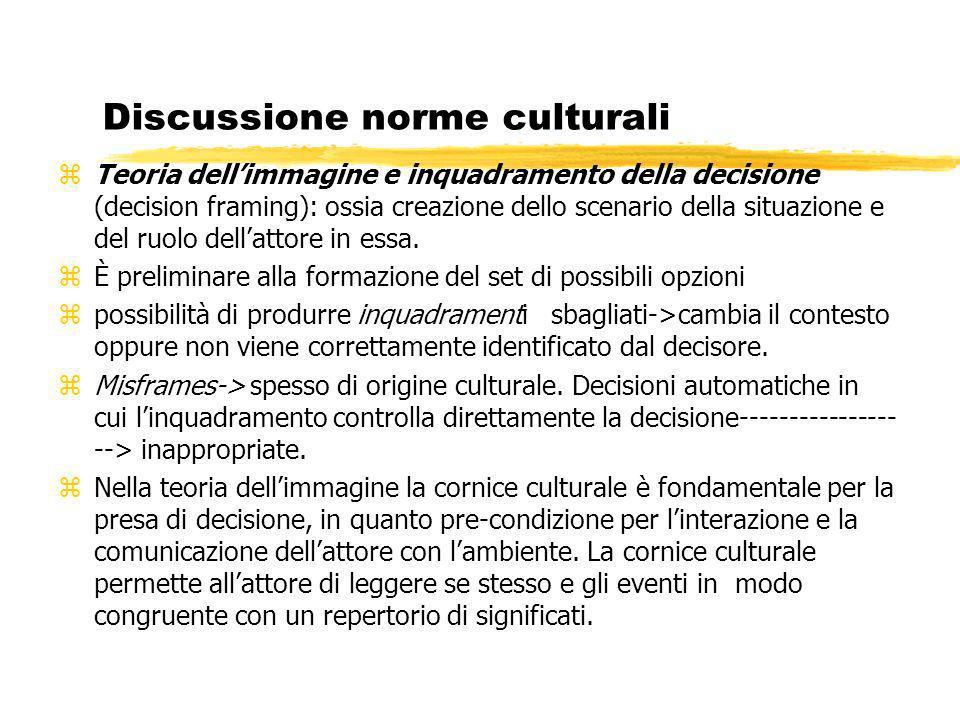 Discussione norme culturali zTeoria dellimmagine e inquadramento della decisione (decision framing): ossia creazione dello scenario della situazione e del ruolo dellattore in essa.