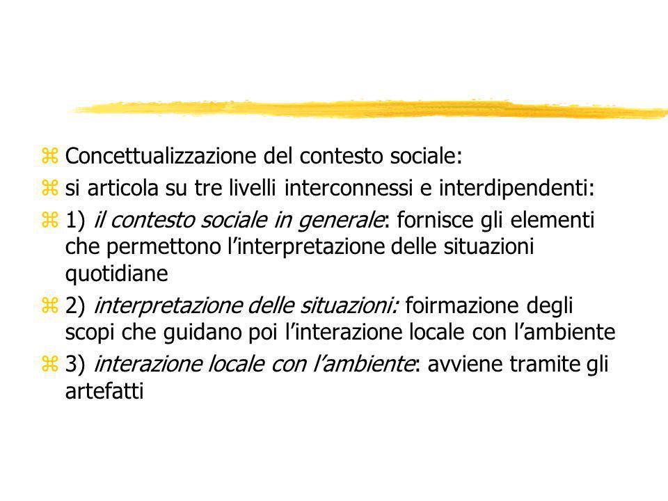 zConcettualizzazione del contesto sociale: zsi articola su tre livelli interconnessi e interdipendenti: z1) il contesto sociale in generale: fornisce gli elementi che permettono linterpretazione delle situazioni quotidiane z2) interpretazione delle situazioni: foirmazione degli scopi che guidano poi linterazione locale con lambiente z3) interazione locale con lambiente: avviene tramite gli artefatti