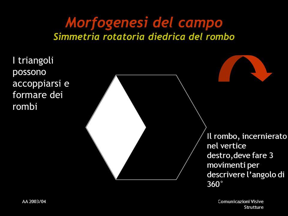 AA 2003/04Prof. Paola Trapani - Comunicazioni Visive Strutture Morfogenesi del campo Simmetria rotatoria diedrica del rombo I triangoli possono accopp