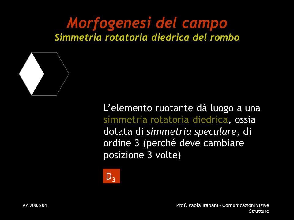 AA 2003/04Prof. Paola Trapani - Comunicazioni Visive Strutture Morfogenesi del campo Simmetria rotatoria diedrica del rombo Lelemento ruotante dà luog