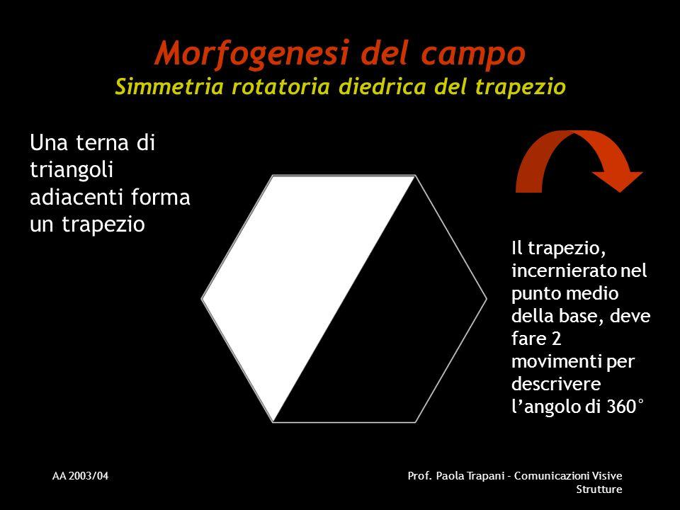 AA 2003/04Prof. Paola Trapani - Comunicazioni Visive Strutture Morfogenesi del campo Simmetria rotatoria diedrica del trapezio Una terna di triangoli
