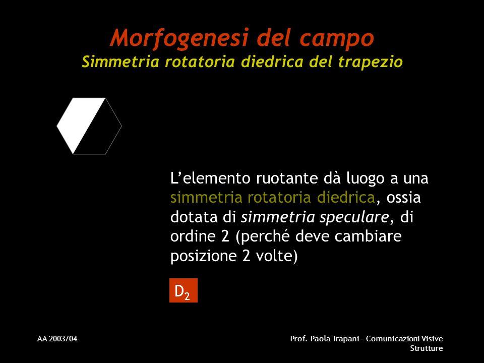 AA 2003/04Prof. Paola Trapani - Comunicazioni Visive Strutture Morfogenesi del campo Simmetria rotatoria diedrica del trapezio Lelemento ruotante dà l