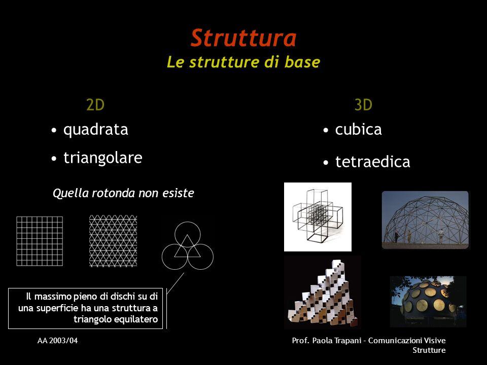 AA 2003/04Prof. Paola Trapani - Comunicazioni Visive Strutture Struttura Le strutture di base quadrata triangolare 2D3D cubica tetraedica Quella roton