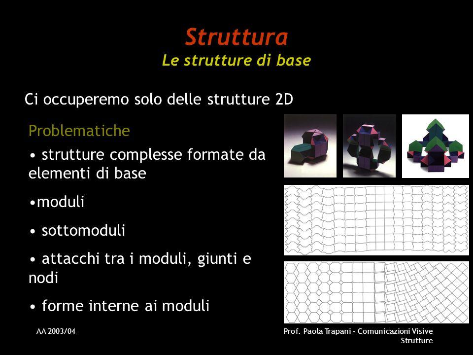 AA 2003/04Prof. Paola Trapani - Comunicazioni Visive Strutture Struttura Le strutture di base Ci occuperemo solo delle strutture 2D Problematiche stru