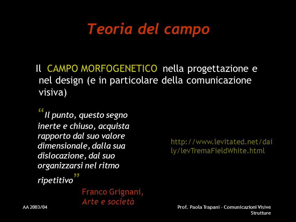 AA 2003/04Prof. Paola Trapani - Comunicazioni Visive Strutture Teoria del campo Il CAMPO MORFOGENETICO nella progettazione e nel design (e in particol