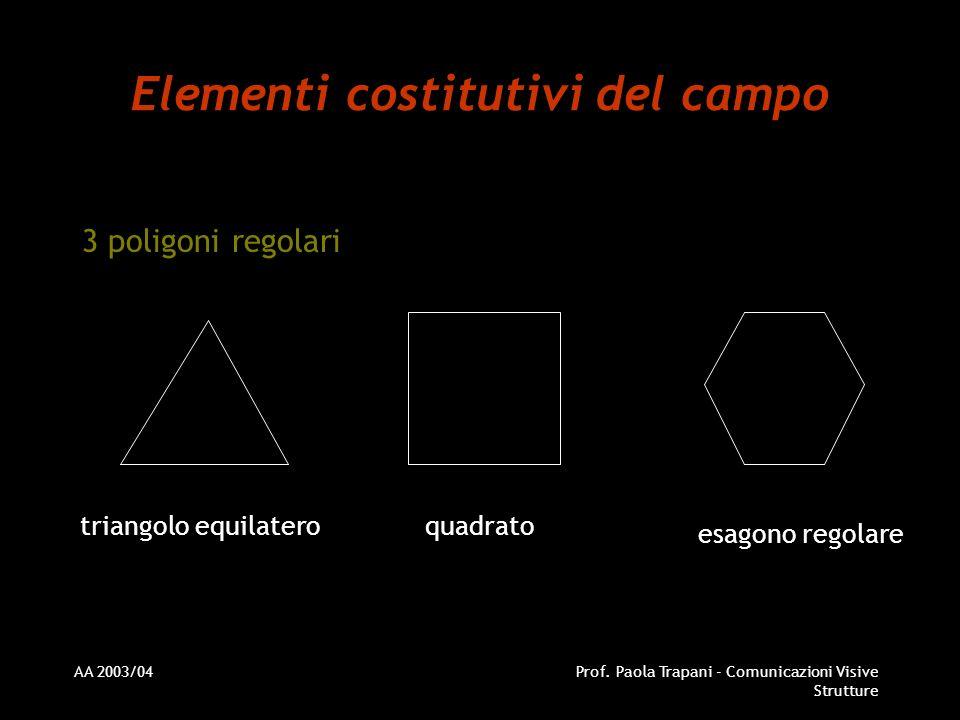 AA 2003/04Prof. Paola Trapani - Comunicazioni Visive Strutture Elementi costitutivi del campo 3 poligoni regolari triangolo equilateroquadrato esagono