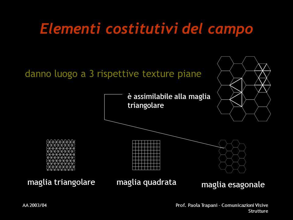 AA 2003/04Prof. Paola Trapani - Comunicazioni Visive Strutture Elementi costitutivi del campo danno luogo a 3 rispettive texture piane maglia triangol
