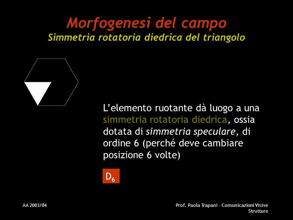AA 2003/04Prof. Paola Trapani - Comunicazioni Visive Strutture Morfogenesi del campo Simmetria rotatoria diedrica del triangolo Lelemento ruotante dà