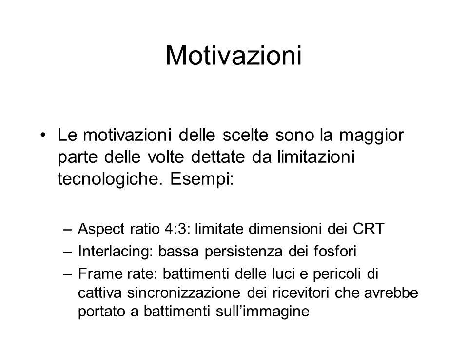 Motivazioni Le motivazioni delle scelte sono la maggior parte delle volte dettate da limitazioni tecnologiche. Esempi: –Aspect ratio 4:3: limitate dim