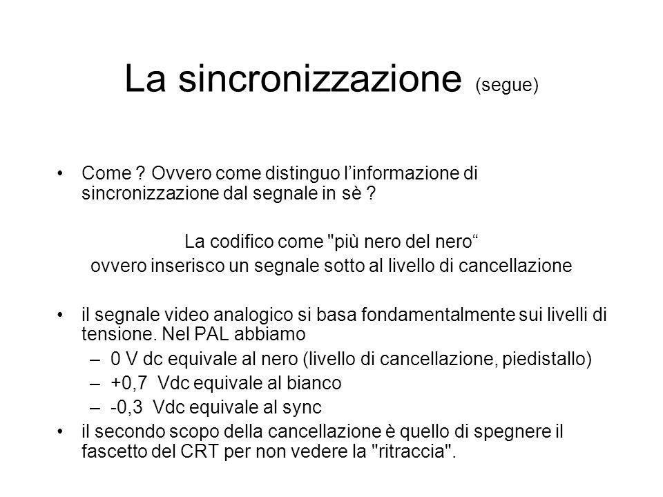 La sincronizzazione (segue) Come ? Ovvero come distinguo linformazione di sincronizzazione dal segnale in sè ? La codifico come