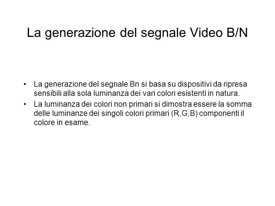 La generazione del segnale Video B/N La generazione del segnale Bn si basa su dispositivi da ripresa sensibili alla sola luminanza dei vari colori esi