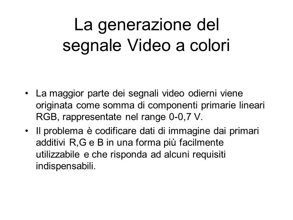La generazione del segnale Video a colori La maggior parte dei segnali video odierni viene originata come somma di componenti primarie lineari RGB, ra