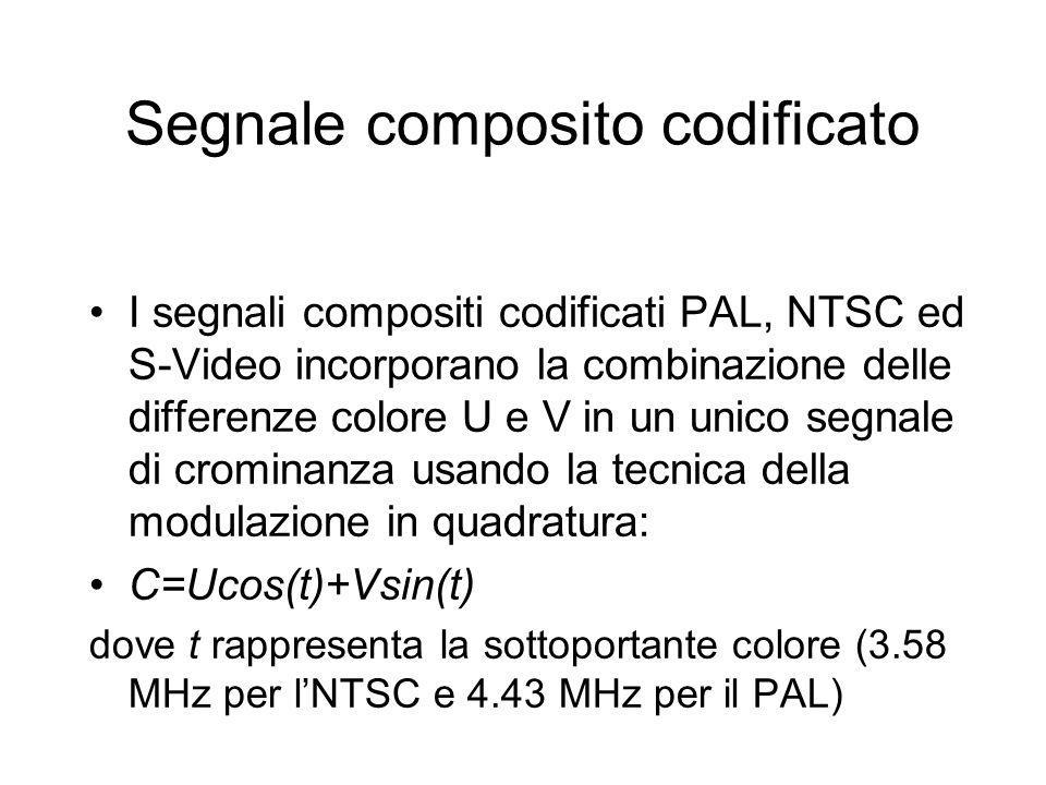 Segnale composito codificato I segnali compositi codificati PAL, NTSC ed S-Video incorporano la combinazione delle differenze colore U e V in un unico