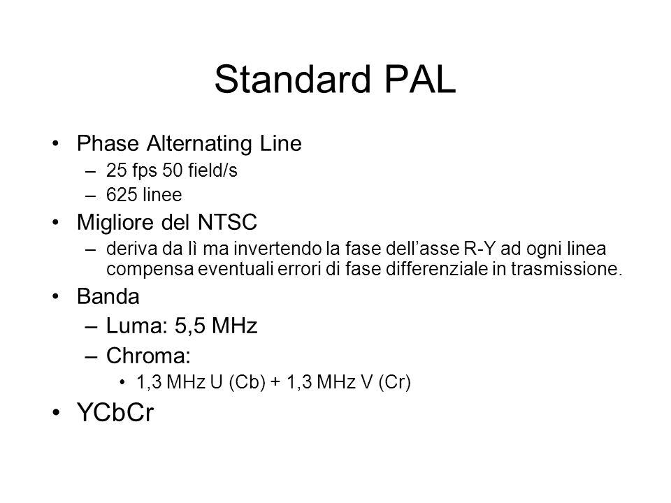 Standard PAL Phase Alternating Line –25 fps 50 field/s –625 linee Migliore del NTSC –deriva da lì ma invertendo la fase dellasse R-Y ad ogni linea com