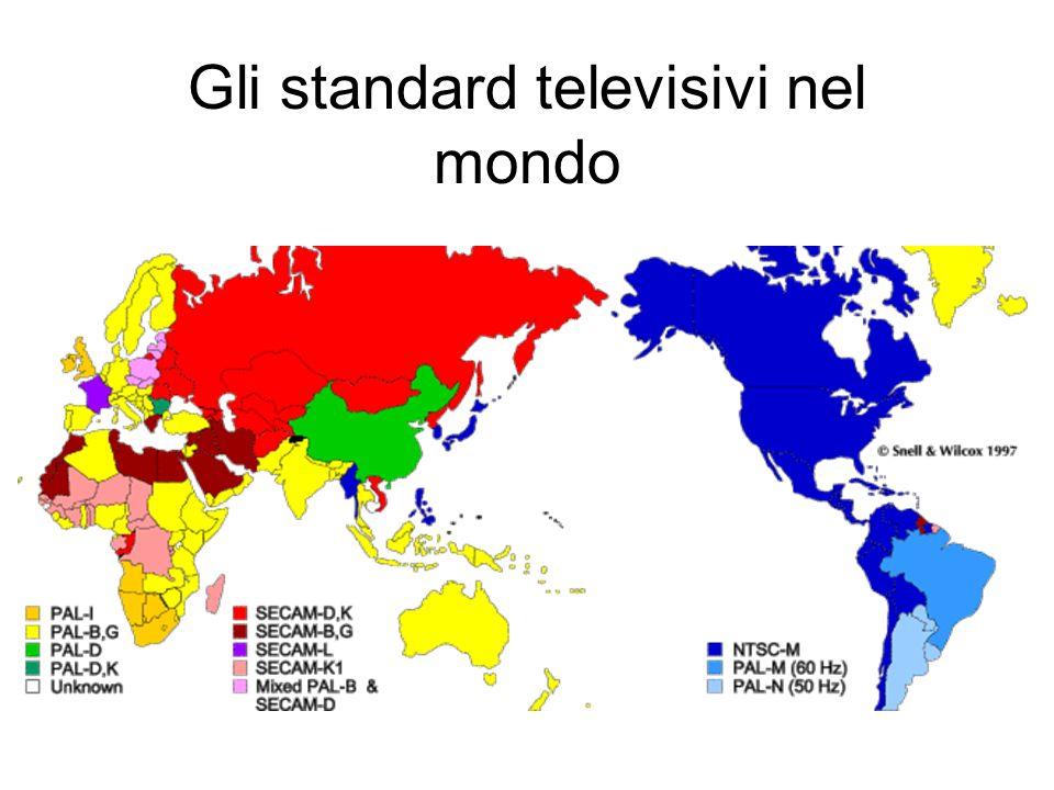 Gli standard televisivi nel mondo