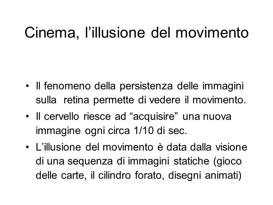 Cinema, lillusione del movimento Il fenomeno della persistenza delle immagini sulla retina permette di vedere il movimento. Il cervello riesce ad acqu