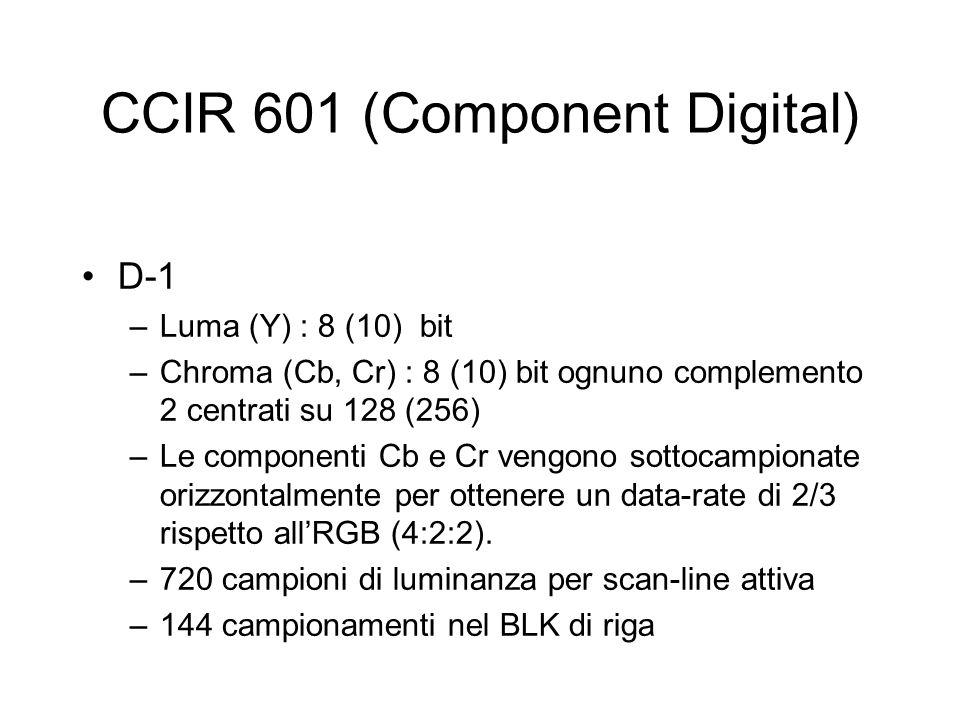CCIR 601 (Component Digital) D-1 –Luma (Y) : 8 (10) bit –Chroma (Cb, Cr) : 8 (10) bit ognuno complemento 2 centrati su 128 (256) –Le componenti Cb e C