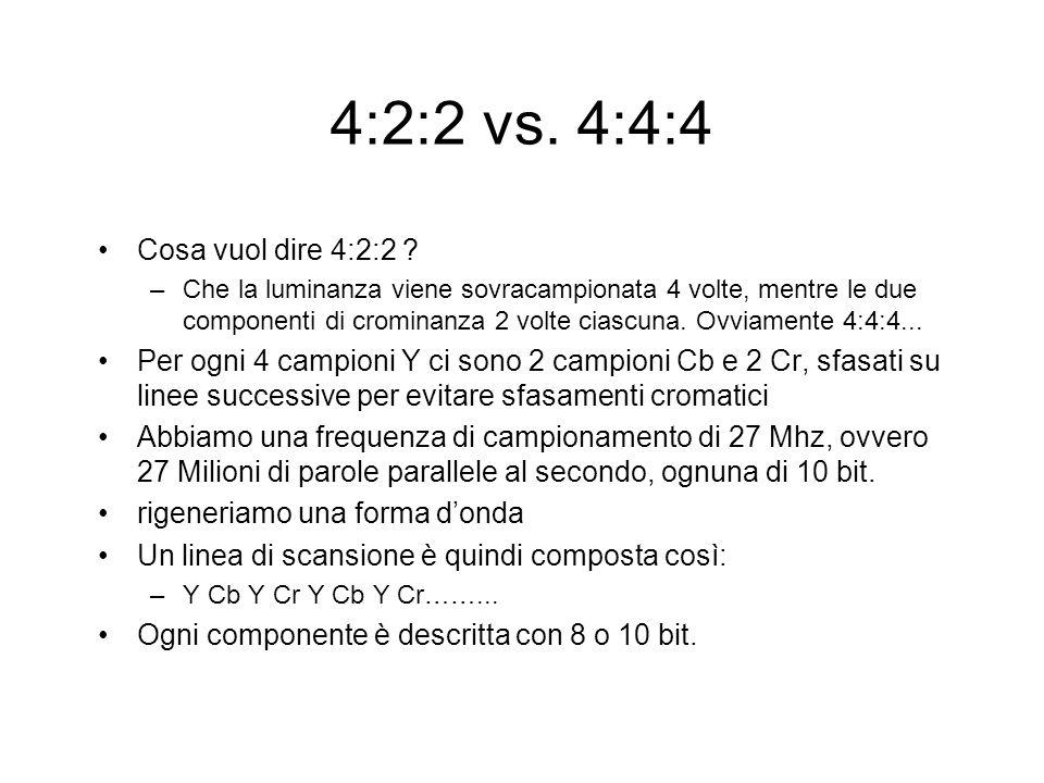 4:2:2 vs. 4:4:4 Cosa vuol dire 4:2:2 ? –Che la luminanza viene sovracampionata 4 volte, mentre le due componenti di crominanza 2 volte ciascuna. Ovvia