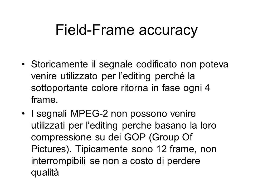 Field-Frame accuracy Storicamente il segnale codificato non poteva venire utilizzato per lediting perché la sottoportante colore ritorna in fase ogni