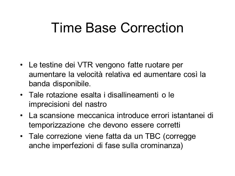 Time Base Correction Le testine dei VTR vengono fatte ruotare per aumentare la velocità relativa ed aumentare così la banda disponibile. Tale rotazion