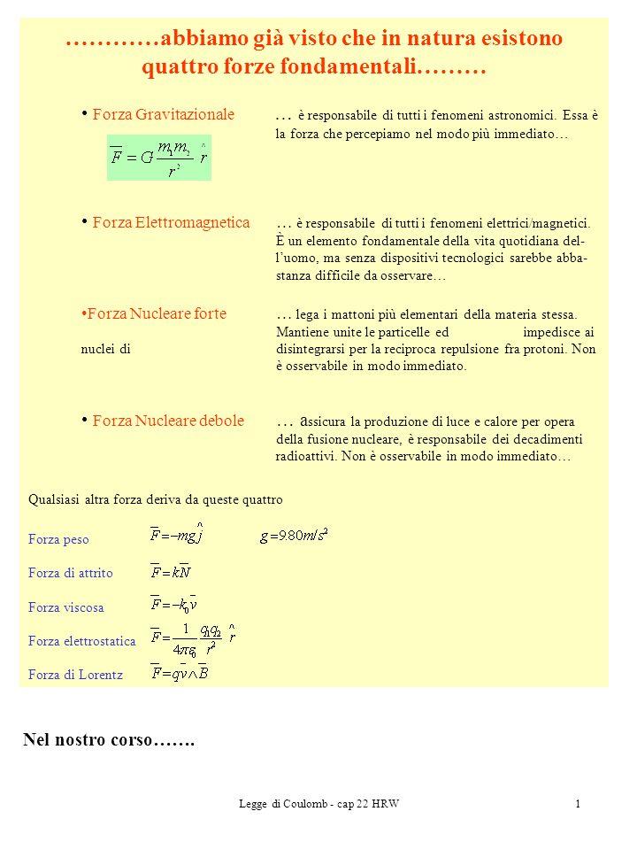 Legge di Coulomb - cap 22 HRW12 Legge di Coulomb Il modulo |F| della forza che una carica puntiforme q 1 esercita su unaltra carica puntiforme q 2 è direttamente proporzionale al prodotto delle due quantità di carica ed inversamente proporzionale al quadrato della distanza k è una costante di proporzionalità detta costante elettrostatica di Coulomb.