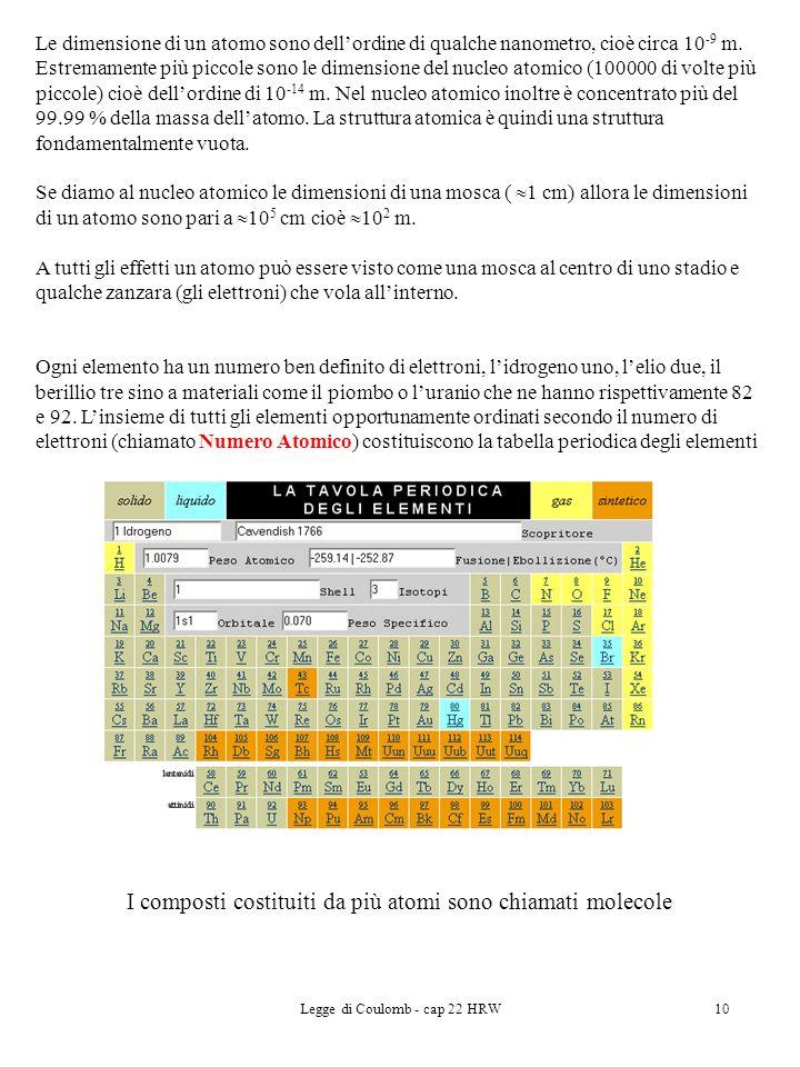 Legge di Coulomb - cap 22 HRW10 Le dimensione di un atomo sono dellordine di qualche nanometro, cioè circa 10 -9 m. Estremamente più piccole sono le d