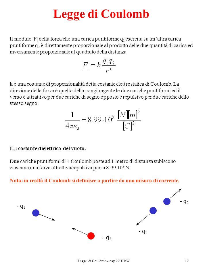 Legge di Coulomb - cap 22 HRW12 Legge di Coulomb Il modulo |F| della forza che una carica puntiforme q 1 esercita su unaltra carica puntiforme q 2 è d