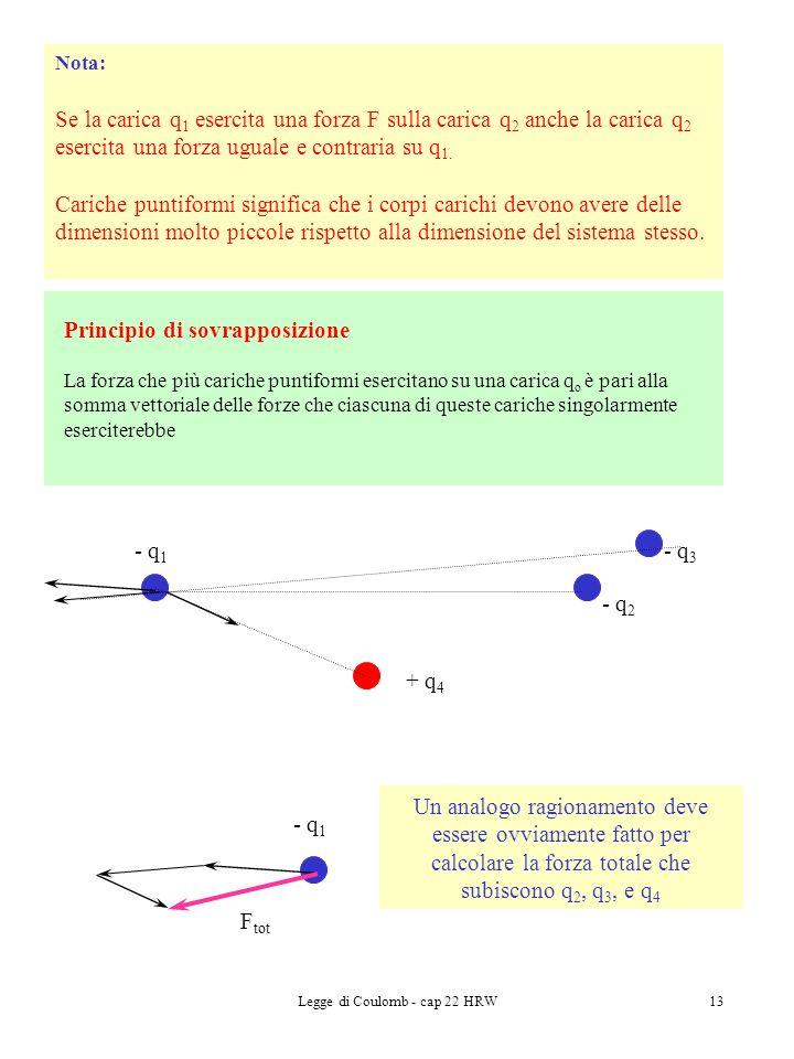 Legge di Coulomb - cap 22 HRW13 Principio di sovrapposizione La forza che più cariche puntiformi esercitano su una carica q o è pari alla somma vettor