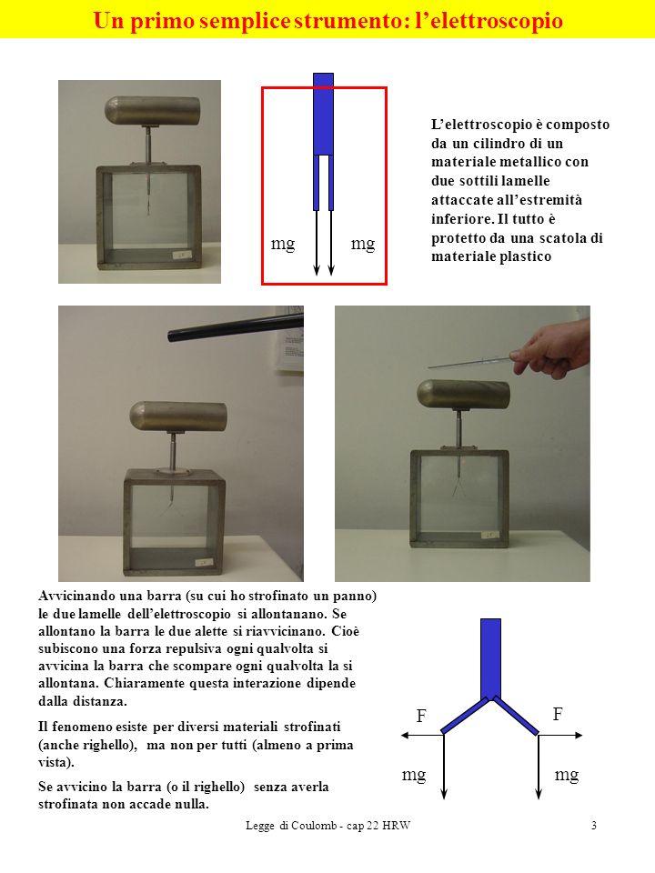 Legge di Coulomb - cap 22 HRW3 Un primo semplice strumento: lelettroscopio Avvicinando una barra (su cui ho strofinato un panno) le due lamelle dellel