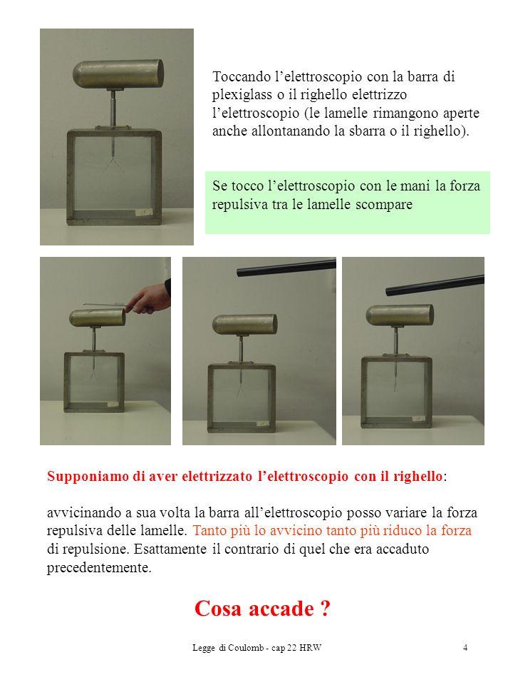 Legge di Coulomb - cap 22 HRW4 Toccando lelettroscopio con la barra di plexiglass o il righello elettrizzo lelettroscopio (le lamelle rimangono aperte
