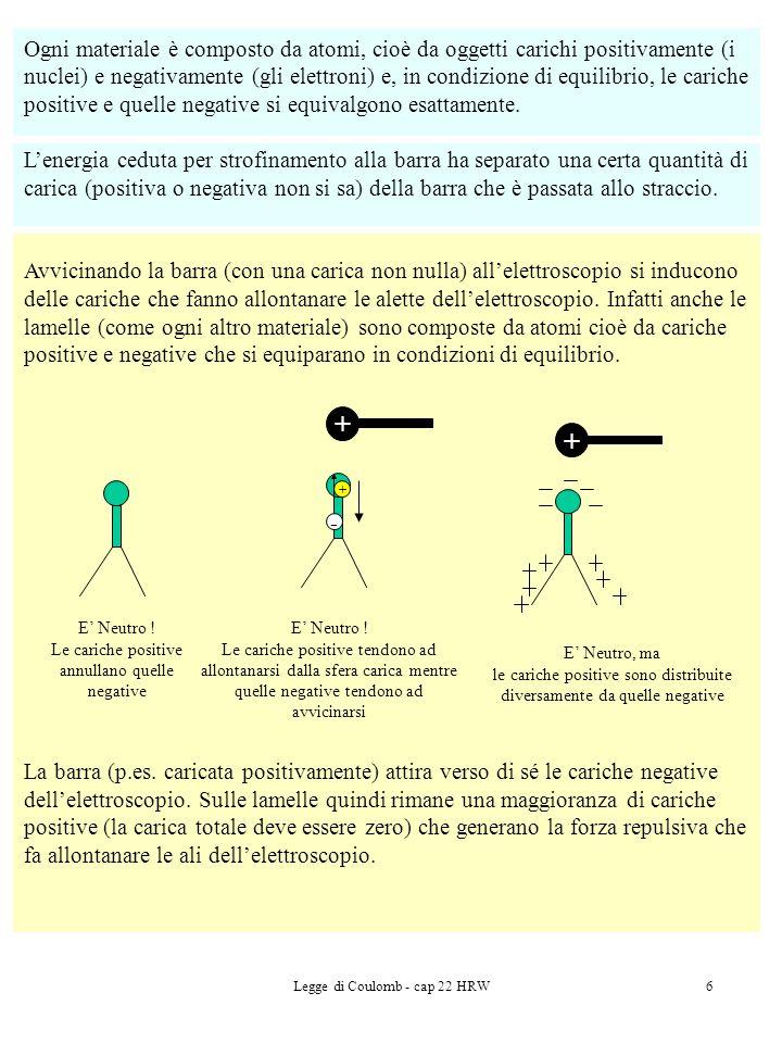 Legge di Coulomb - cap 22 HRW7 Quando lelettroscopio viene toccato dalla barra parte delleccesso di carica è trasferito sullelettroscopio.