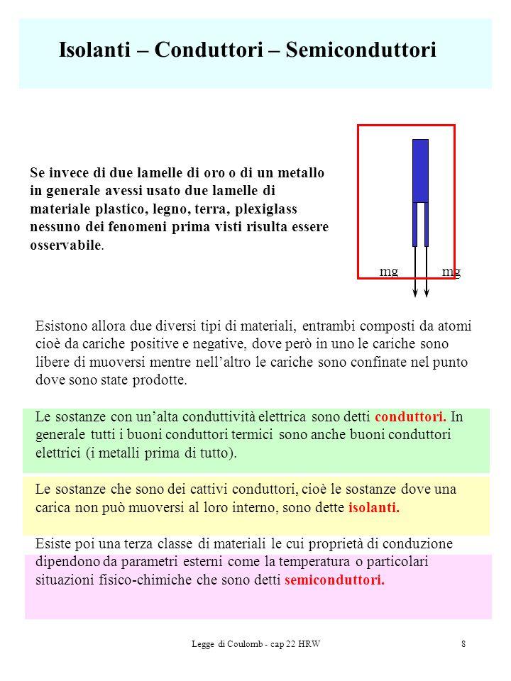 Legge di Coulomb - cap 22 HRW8 mg Se invece di due lamelle di oro o di un metallo in generale avessi usato due lamelle di materiale plastico, legno, t