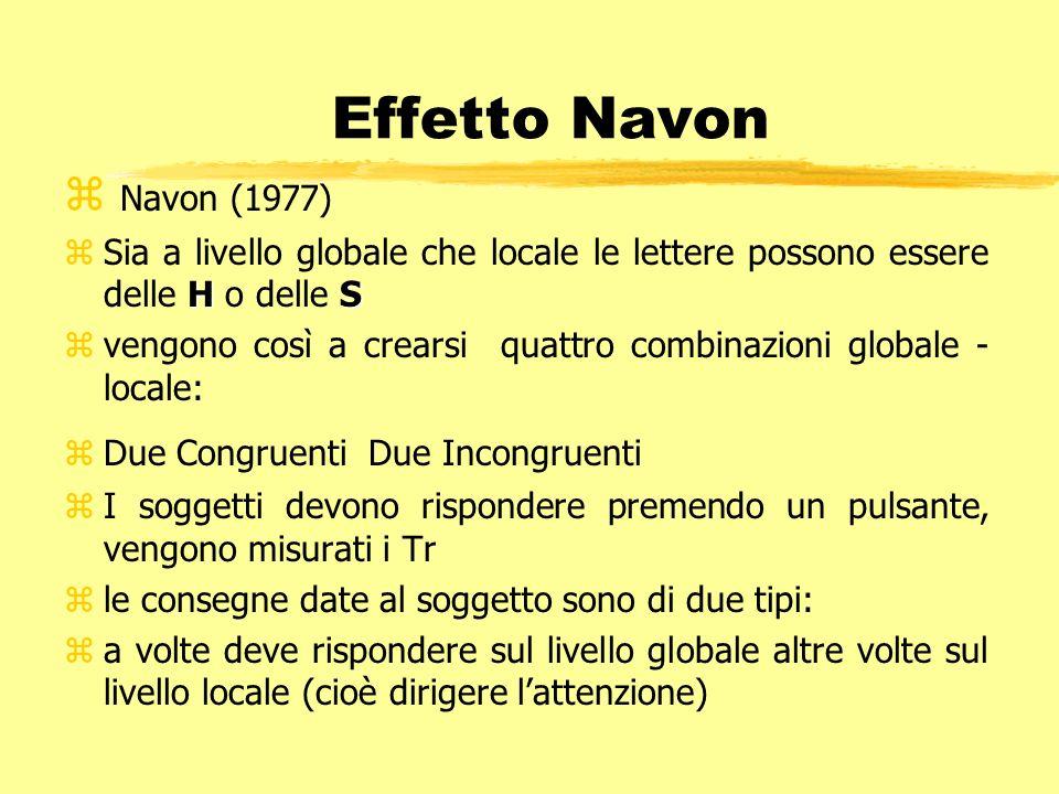 Effetto Navon z Navon (1977) HS zSia a livello globale che locale le lettere possono essere delle H o delle S zvengono così a crearsi quattro combinaz