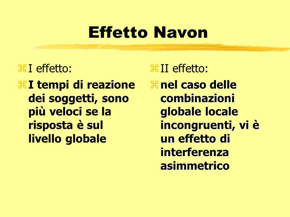 Effetto Navon zI effetto: zI tempi di reazione dei soggetti, sono più veloci se la risposta è sul livello globale z II effetto: z nel caso delle combi