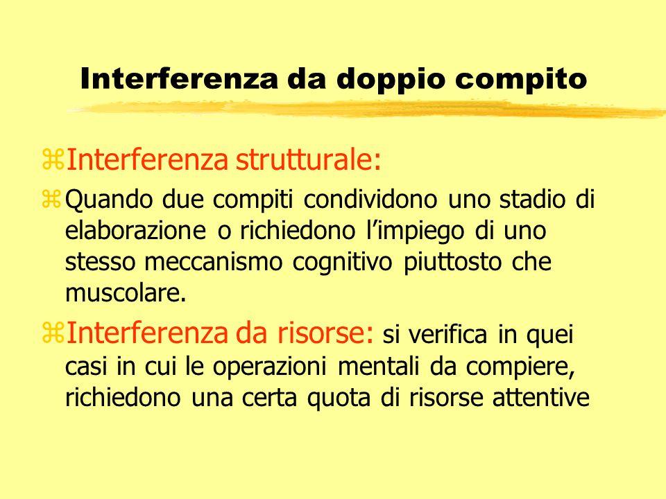 Interferenza da doppio compito zInterferenza strutturale: zQuando due compiti condividono uno stadio di elaborazione o richiedono limpiego di uno stes
