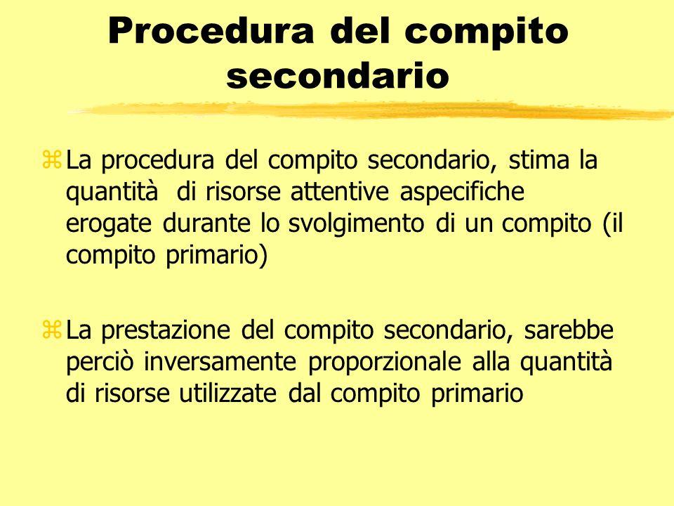 Procedura del compito secondario zLa procedura del compito secondario, stima la quantità di risorse attentive aspecifiche erogate durante lo svolgimen