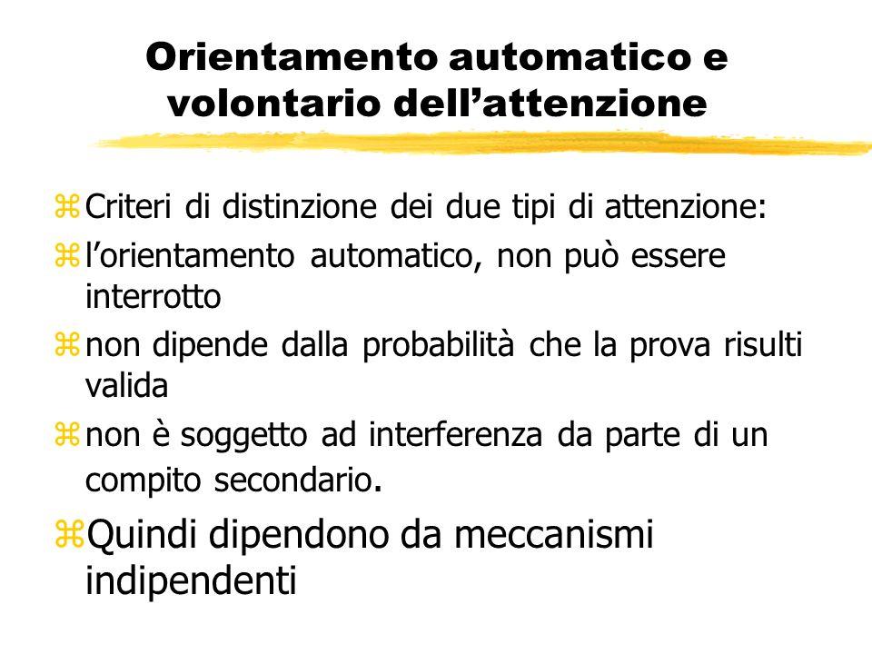 Orientamento automatico e volontario dellattenzione zCriteri di distinzione dei due tipi di attenzione: zlorientamento automatico, non può essere inte