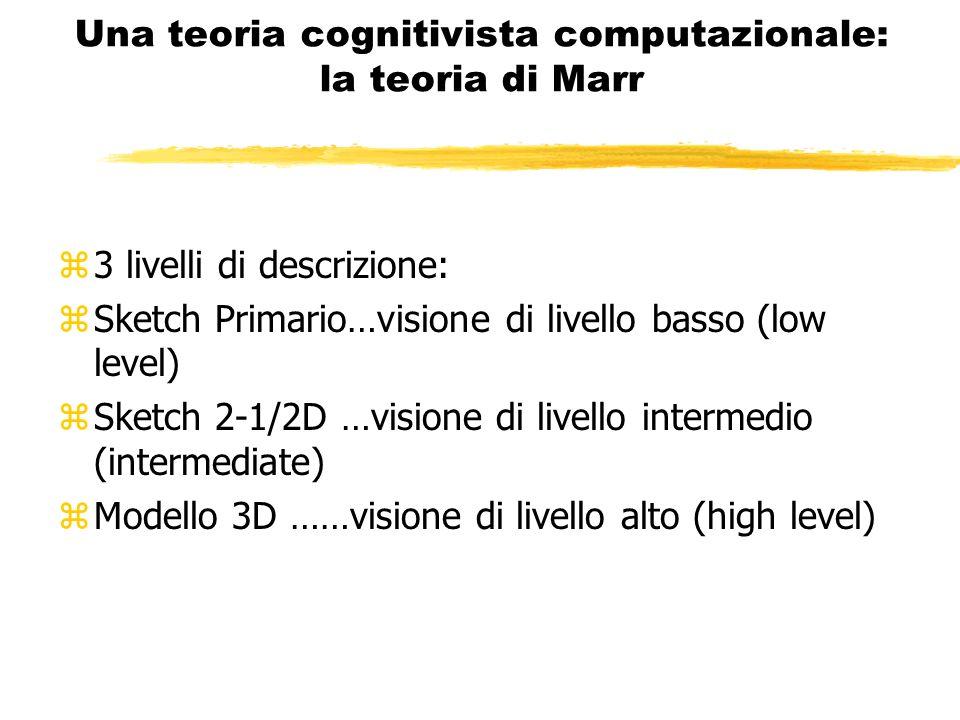 Una teoria cognitivista computazionale: la teoria di Marr z3 livelli di descrizione: zSketch Primario…visione di livello basso (low level) zSketch 2-1