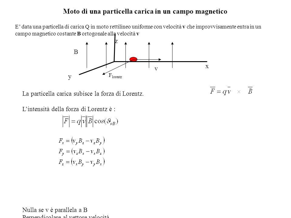 Moto di una particella carica in un campo magnetico E data una particella di carica Q in moto rettilineo uniforme con velocità v che improvvisamente e