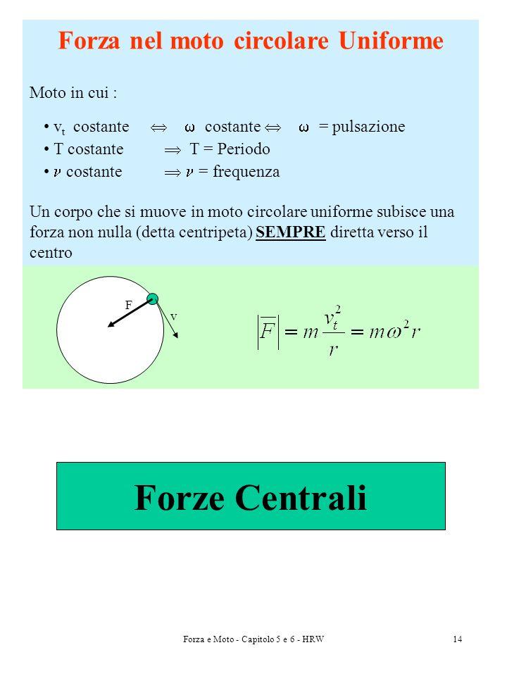 Forza e Moto - Capitolo 5 e 6 - HRW14 Forza nel moto circolare Uniforme Moto in cui : v t costante costante = pulsazione T costante T = Periodo costan