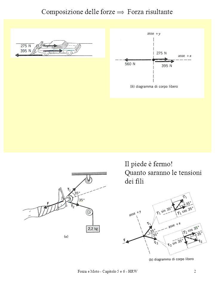 Forza e Moto - Capitolo 5 e 6 - HRW3 Seconda legge di Newton Se una forza risultante F non nulla agisce su un corpo di massa m il modulo della conseguente accelerazione a è direttamente proporzionale al modulo della forza risultante ed inversamente proporzionale alla massa.