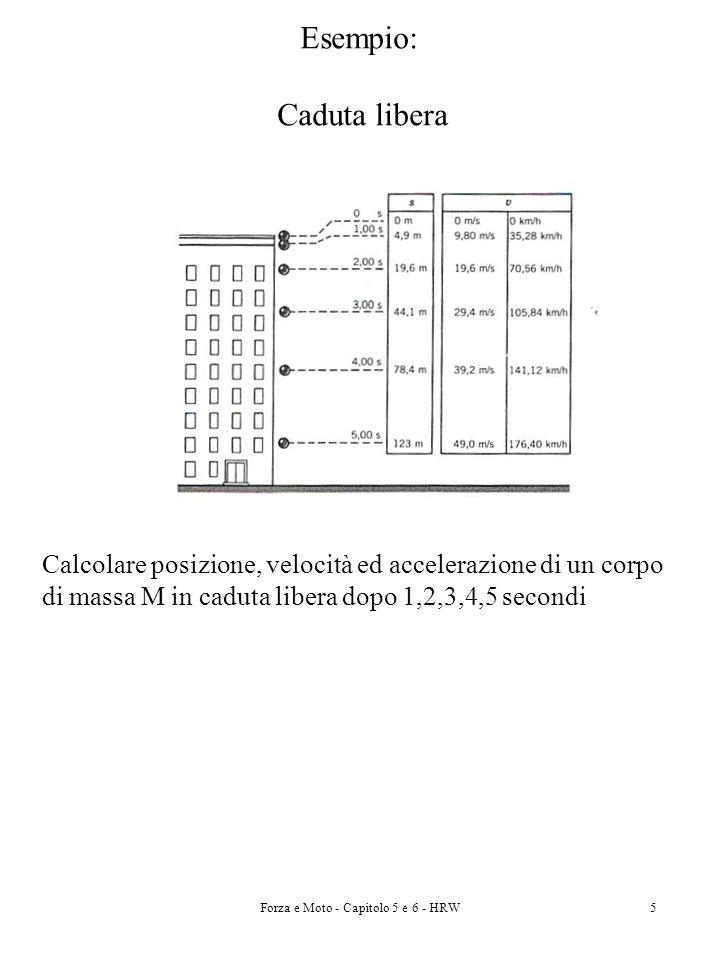 Forza e Moto - Capitolo 5 e 6 - HRW5 Esempio: Caduta libera Calcolare posizione, velocità ed accelerazione di un corpo di massa M in caduta libera dop