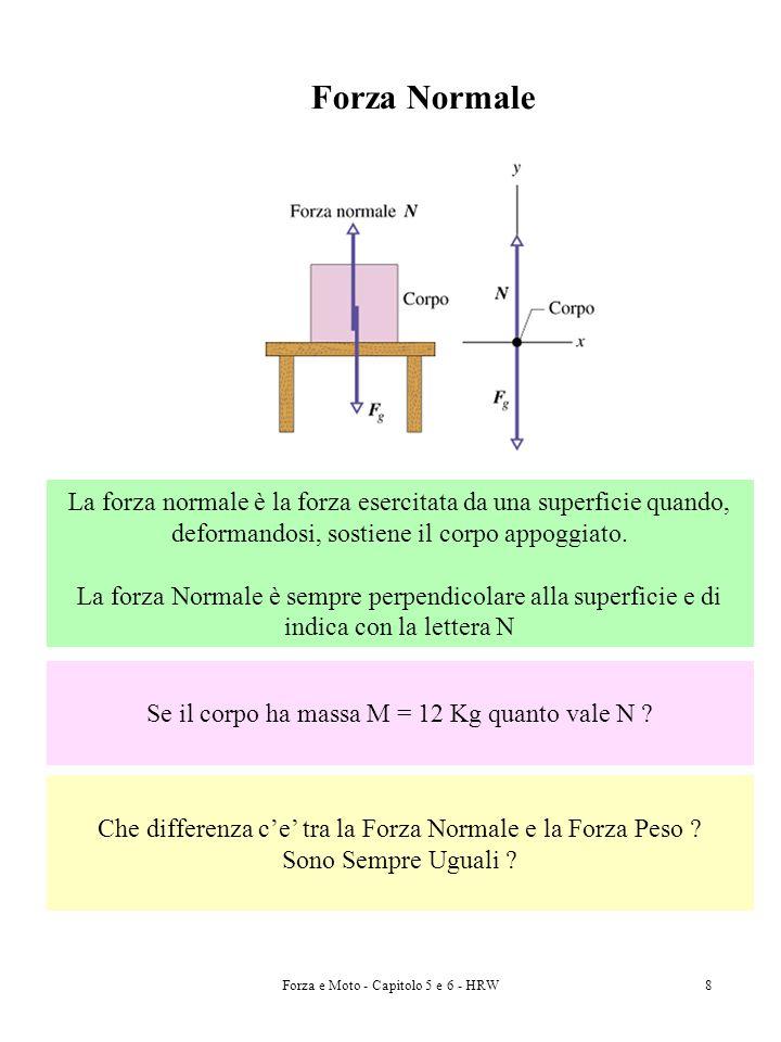 Forza e Moto - Capitolo 5 e 6 - HRW8 Forza Normale La forza normale è la forza esercitata da una superficie quando, deformandosi, sostiene il corpo ap