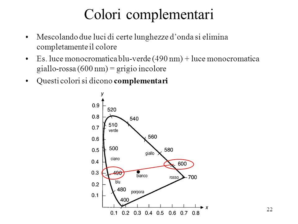 22 Colori complementari Mescolando due luci di certe lunghezze donda si elimina completamente il colore Es.