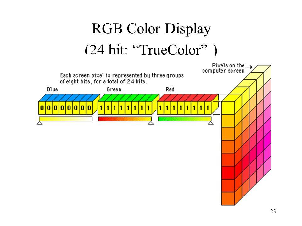 29 RGB Color Display (24 bit: TrueColor )