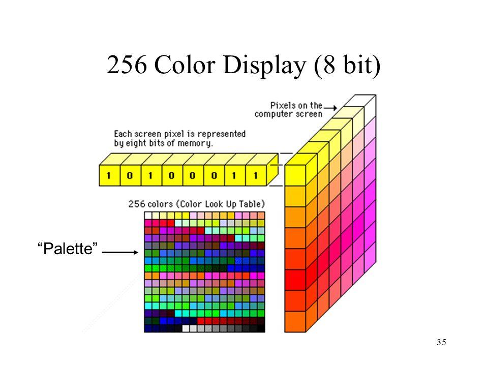 35 256 Color Display (8 bit) Palette