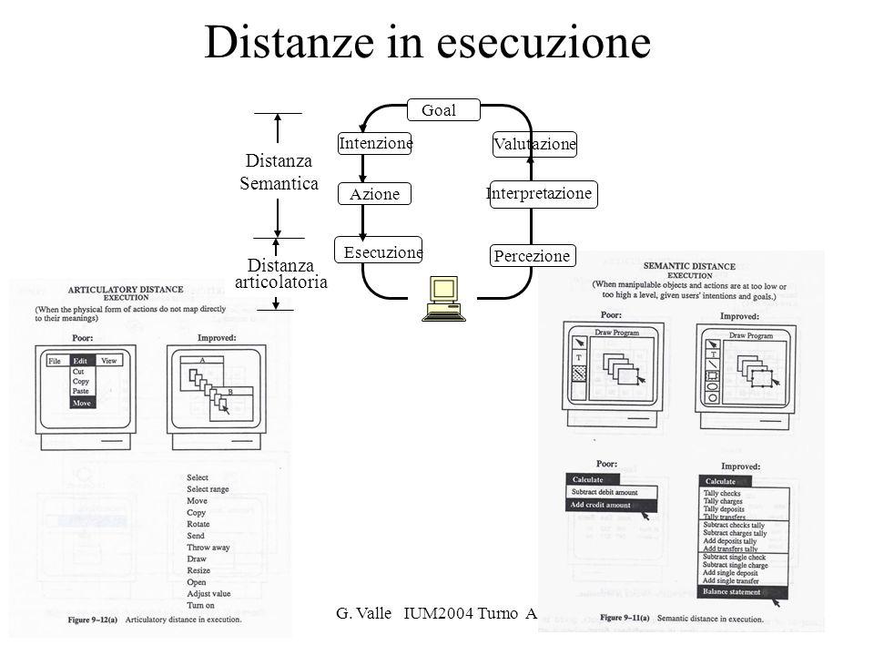 3.a LezioneG. Valle IUM2004 Turno A11 Distanza Semantica Distanza articolatoria Valutazione Goal Intenzione Azione Esecuzione Interpretazione Percezio