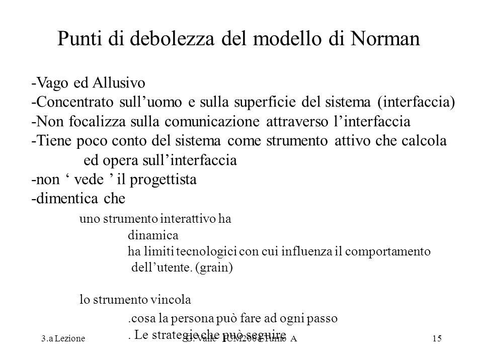 3.a LezioneG. Valle IUM2004 Turno A15 Punti di debolezza del modello di Norman -Vago ed Allusivo -Concentrato sulluomo e sulla superficie del sistema