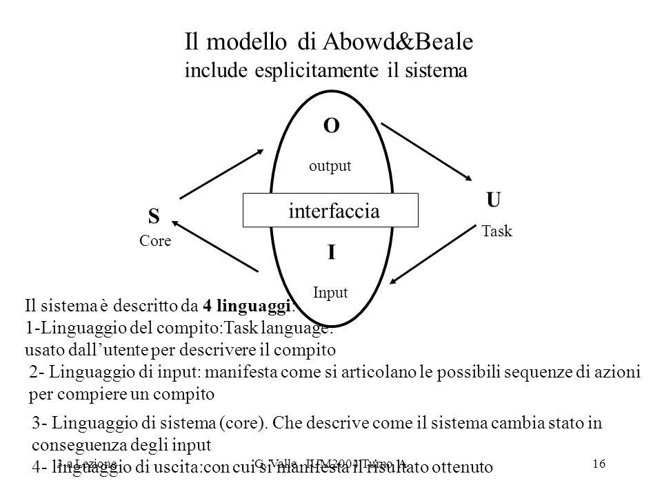 3.a LezioneG. Valle IUM2004 Turno A16 Il modello di Abowd&Beale include esplicitamente il sistema O output I Input S Core U Task Il sistema è descritt